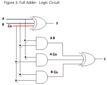 basic combinational circuits types \u0026 examples study comLet39s Learn Computing 4 Bit Adder Subtractor Circuit #16