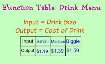 function table drink example