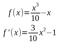 function derivatives