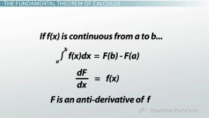 The Fundamental Theorem of Calculus - Video & Lesson Transcript ...