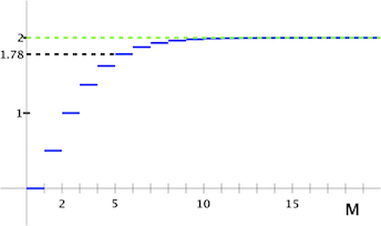 Using the Ratio Test for Series Convergence | Study com