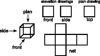 Net, Plan & Elevation of 3D Shapes: Lesson for Kids | Study com