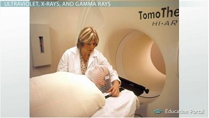 Gamma Rays Radiation Therapy