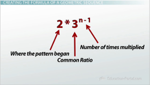 how to find the recursive rule for a geometric sequence