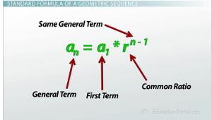 finding and classifying geometric sequences video