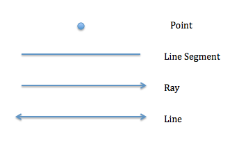 Similar polygons and scale factors: examples (basic geometry.