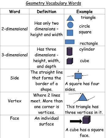 1st Grade Math Vocabulary: Lesson for Kids   Study com