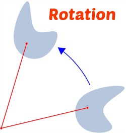 definition rotation math worksheets 1000 images about transformation translation r flexion etc. Black Bedroom Furniture Sets. Home Design Ideas