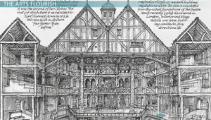 New London Globe Theater History and Timeline