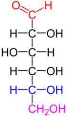 Fisher projection of glucose