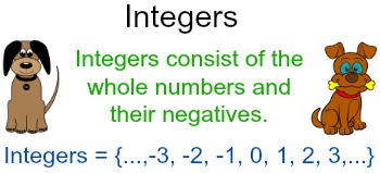 Fundamental Math for the GMAT: Properties of Integers ...