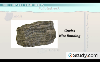 example of gneiss banding