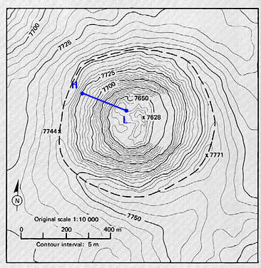 How To Calculate Slope On A Topographic Map Study Com