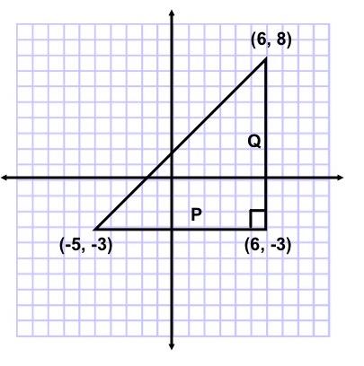 Glencoe Geometry Chapter 4: Congruent Triangles - Practice ...