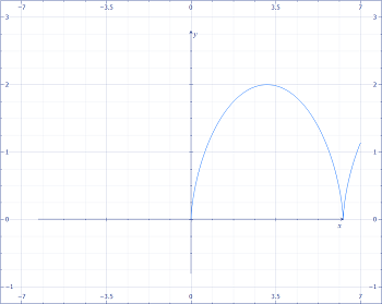 Find the area under one arch of the cycloid x = t - \sin(t