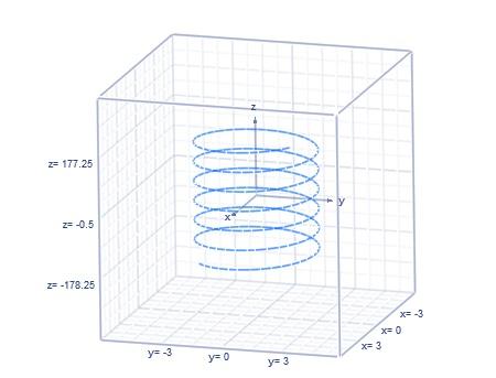 Let R T 3 Cos 2 Pi T I 3 Sin 2 Pi T J Tk A Describe And Draw R T B Draw R 1 And R 1 C Find The Length Of R T For 0 1 Study Com