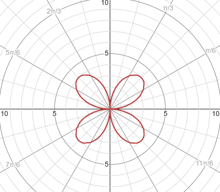 Solve R 4 Sin 2 Theta Study Com