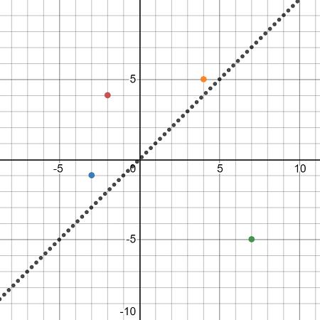 Grade 6 Mathematics, Unit 7.11 - Open Up Resources   450x450
