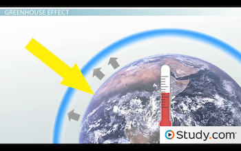 Global warming atmospheric causes and effect on climate video yellow and gray arrows showing greenhouse effect ccuart Images