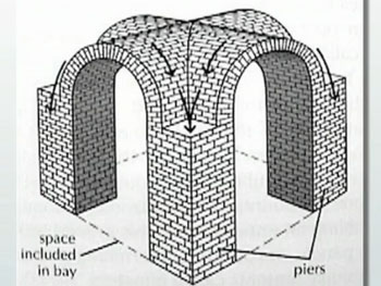 Illustration Of A Groin Vault
