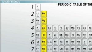 Electronegativity trends among groups and periods of the periodic group 2 alkaline earth metals urtaz