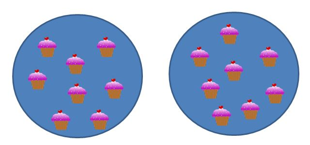 Two circles with cupcakes