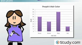 example bar graph with hair color data