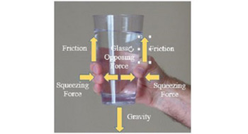Hand holding glass with forces