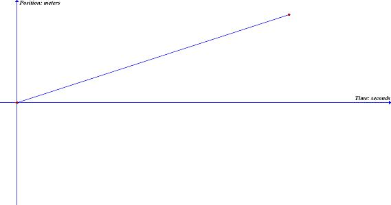 Quiz Worksheet Qualitatively Describing Graphs Of