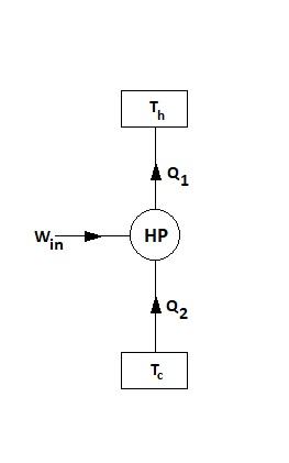 schematic of heat pump