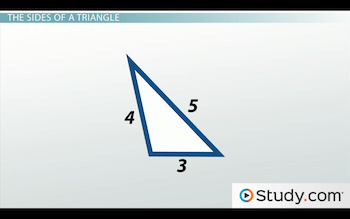 example triangle with sides 3, 4 and 5