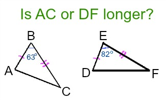 Comparing Triangles with the Hinge Theorem | Study.com