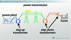 Home Power Diagram