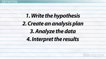 How To Write A Hypothesis To An Analytical Essay