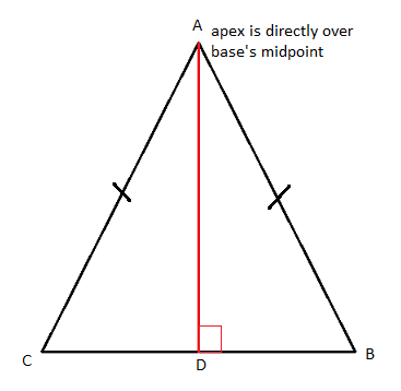 what is definitely a classification connected with a isosceles triangle