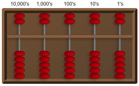 Place Value Worksheets place value worksheets using abacus : How to Use an Abacus | Study.com