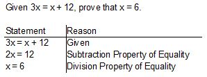 algebraic proofs format examples video lesson transcript. Black Bedroom Furniture Sets. Home Design Ideas
