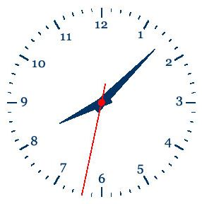 How To Tell Time On An Analog Clock Video Lesson Transcript