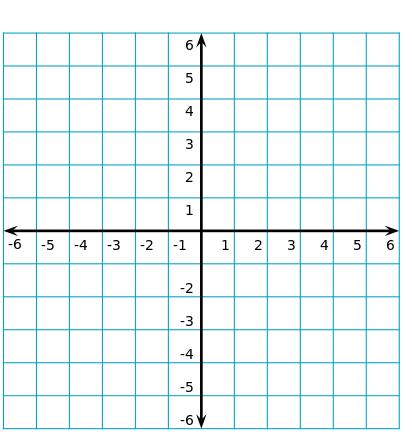 Coordinate Plane What is a coordinate plane? - definition, quadrants ...