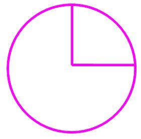 Quarter Circles: Calculating Area, Perimeter & Radius