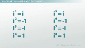 What is an Imaginary Number? - Video & Lesson Transcript ...