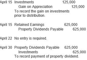 Liquidating dividend accounting record