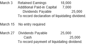 Liquidating dividend calculation method