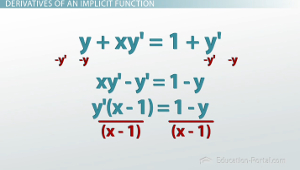 Implicit Function Derivatives Example 1