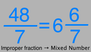 Example Of Improper Fraction To Mixed Number Conversion