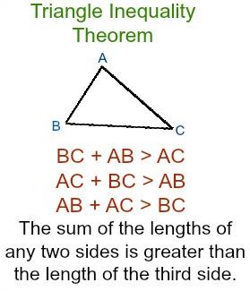 Inequalities in One Triangle | Study.com