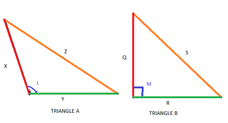 Quiz Worksheet Triangle Inequality Theorems Study Com