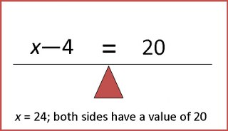 pictorial example of an equation