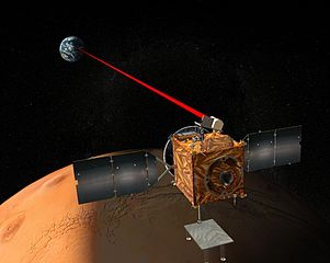 One possible use for infrared lasers is communications between satellites in space
