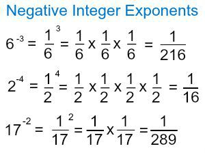 Applying the exponent rule for negative exponents worksheet answers
